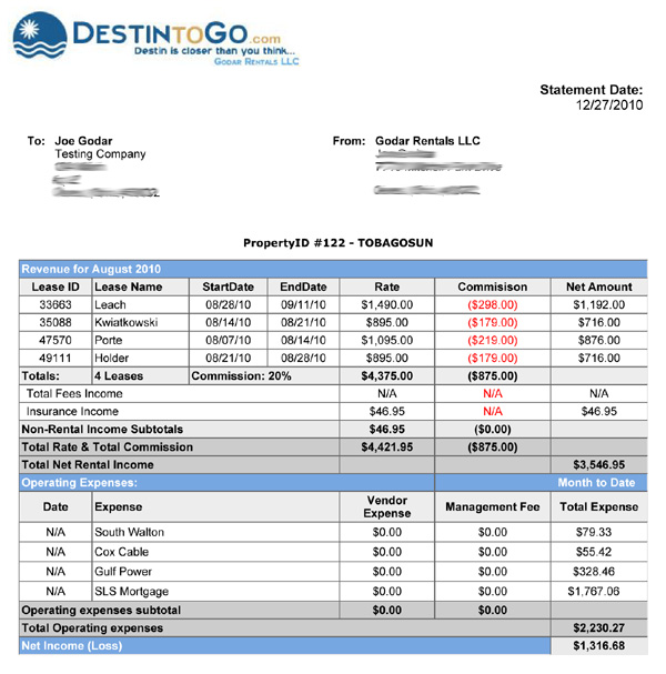 Vacation rental software vacation home rentals rentals for Rental property income statement template